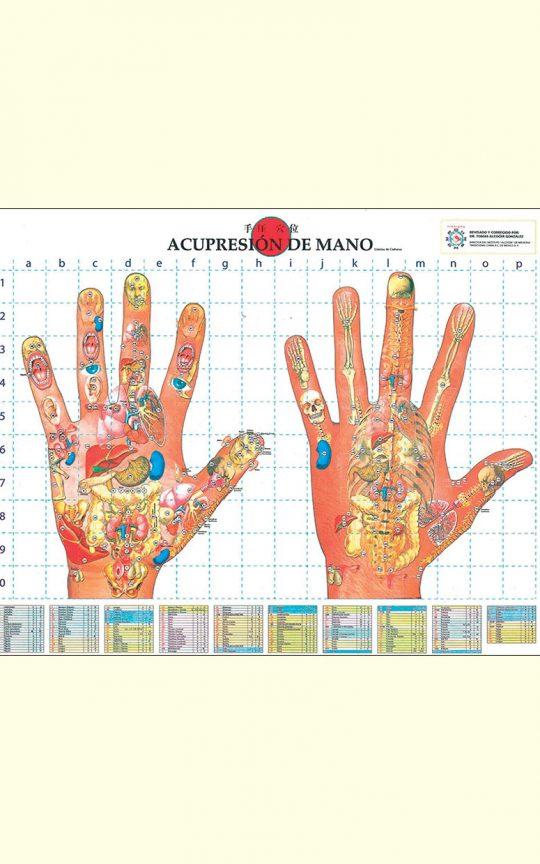 acupresión de mano