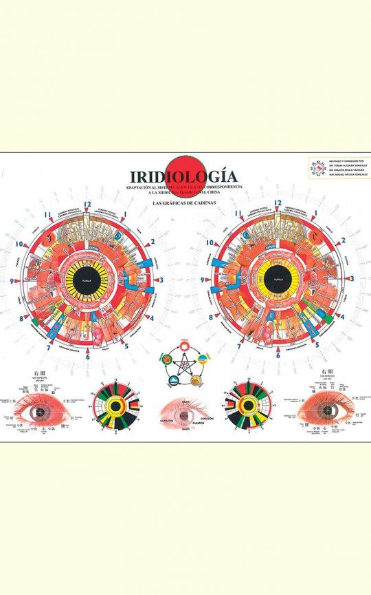 Iridiología